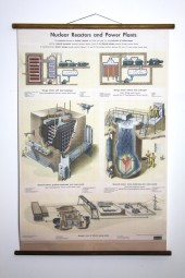 * Nuclear Reactors and power plants school wall print