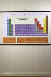 **Periodic Table of Elements